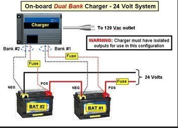 12 24 trolling motor wiring diagram new 24v i pilot trolling motor install michigan sportsman  new 24v i pilot trolling motor install